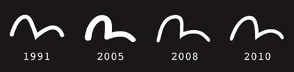 Evisu Logos